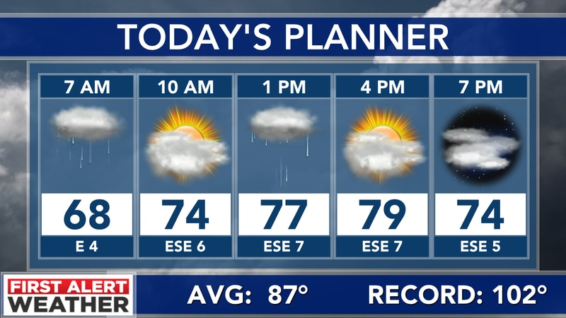 Storms possible again today