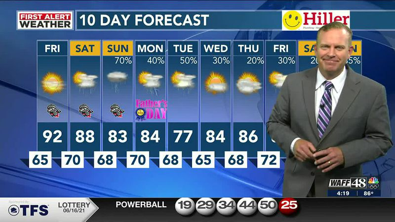 Potential severe weather this weekend as tropical storm moves in