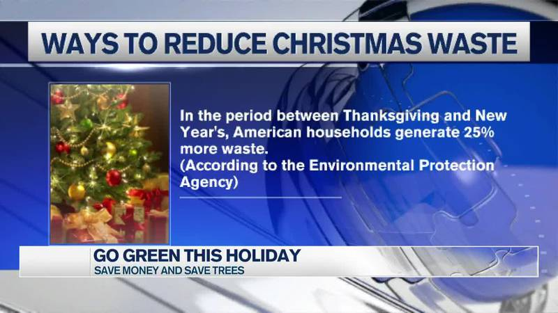 Ways to reduce this Holiday