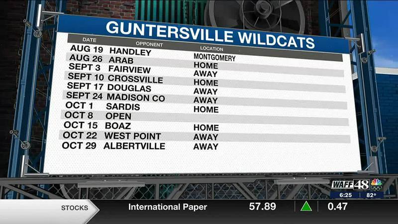 48 Blitz Pre-season Preview: Guntersville Wildcats