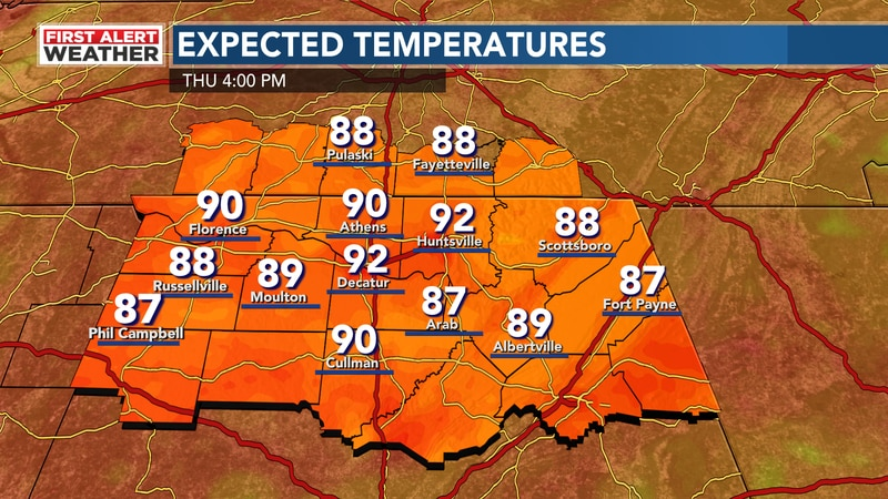 More heat and humidity today