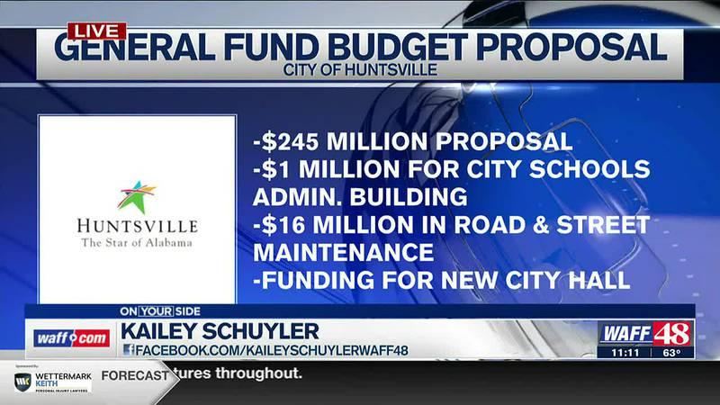 General fund budget proposal