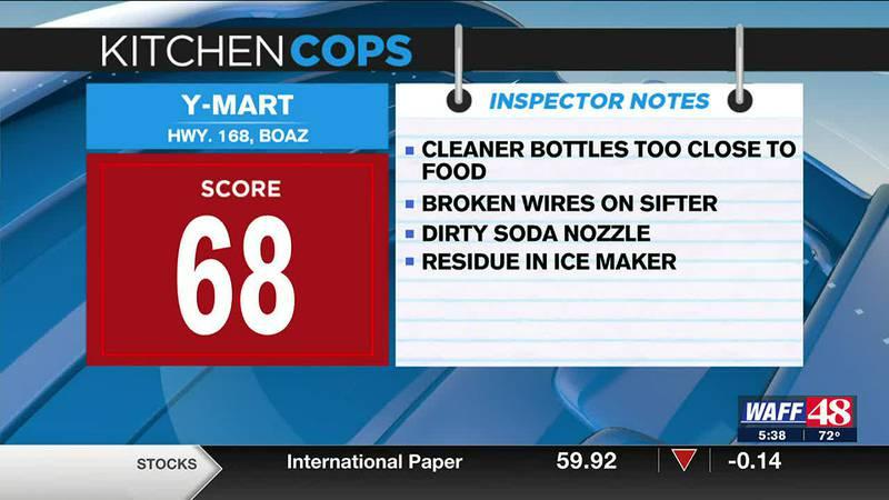 Kitchen Cops: August 13, 2021