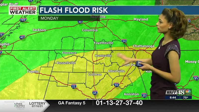 Tracking showers and storms Sunday morning; rain continues into workweek