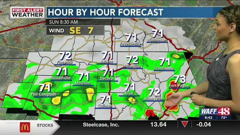 Flash Flood Watch through Monday evening