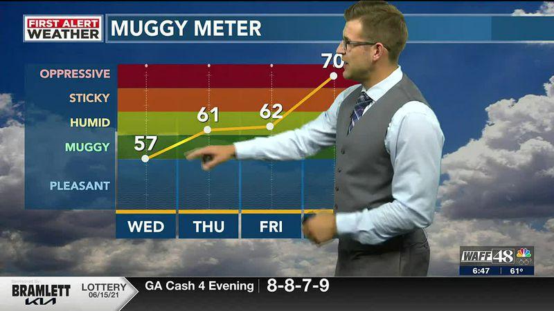 WAFF 48 Wednesday Forecast - 6:45 a.m.