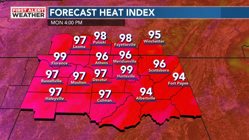 Hot & humid start to the week