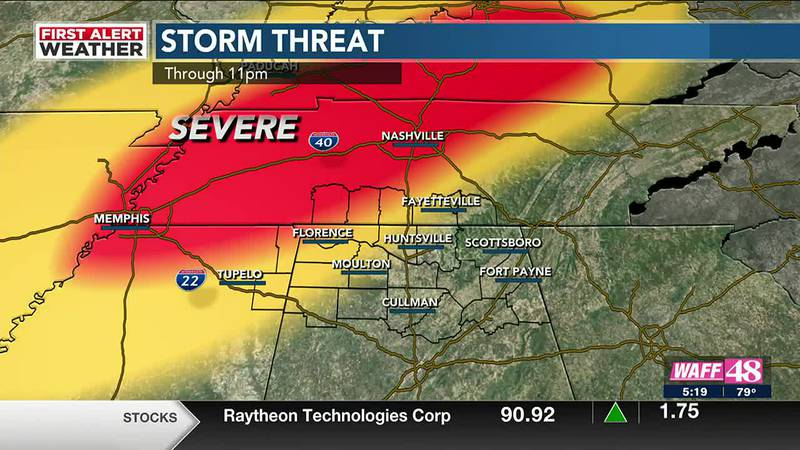 WAFF 48 Weather Forecasts at 5 p.m.