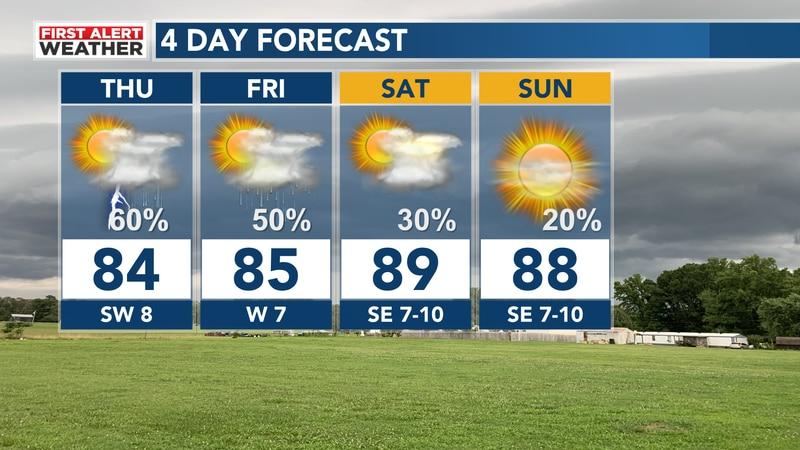WAFF 4 Day Forecast
