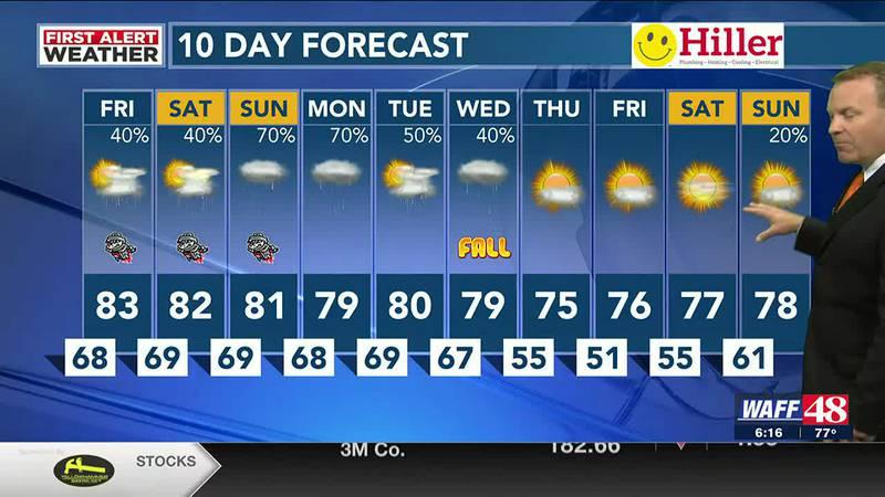 WAFF 48 Weather Forecast 6 p.m.