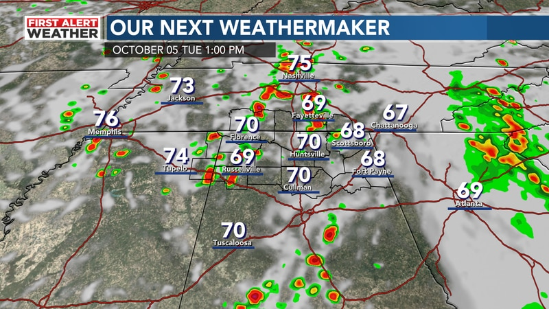 Scattered storms expected