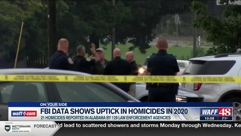 FBI data shows an uptick in homicides in 2020