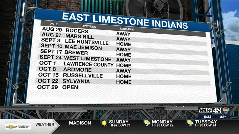 48 Blitz: East Limestone Indians - 2021 Preview