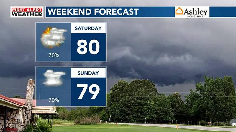 Wet weekend forecast from Eric