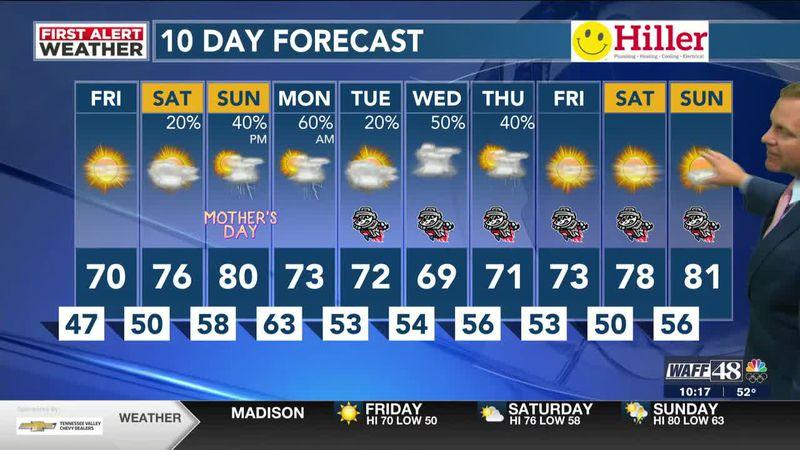 Sunny, cool Friday ahead