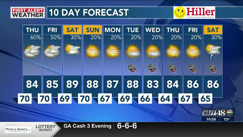 Cloudy skies overnight, more rain into Thursday morning