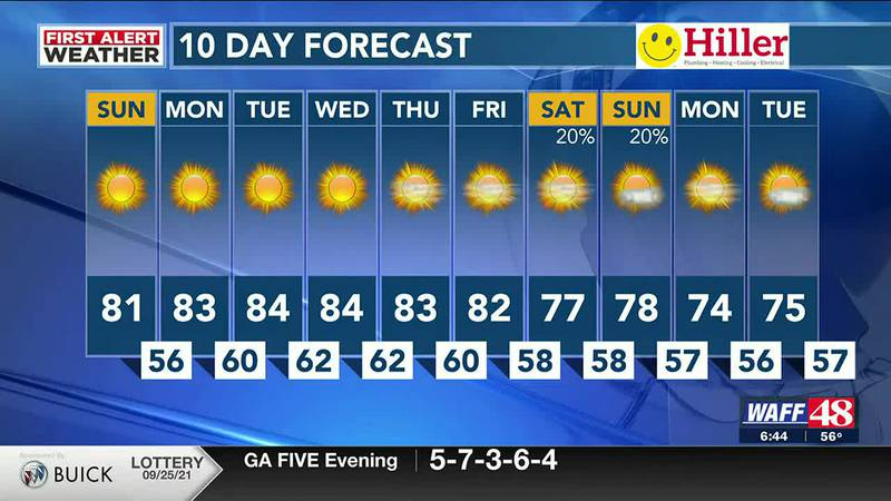 Foggy Sunday morning, high temps reaching lower 80s