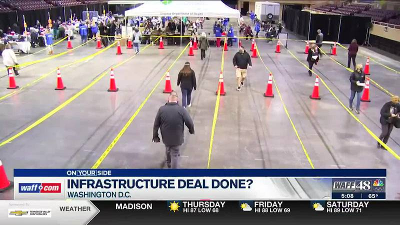 Is an infrastructure deal done on Capitol Hill?
