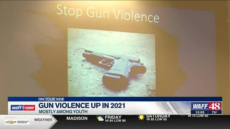 Gun violence up in 2021