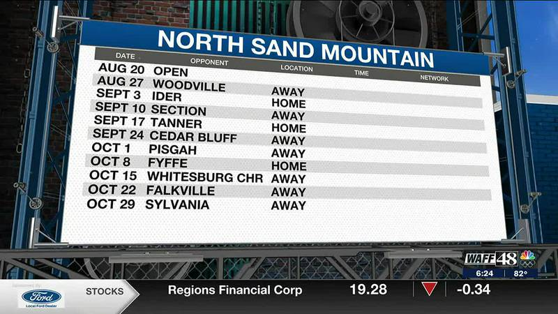 48 Blitz: North Sand Mountain Bison - 2021 Preview