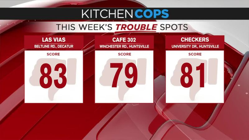 January 29th Kitchen Cops