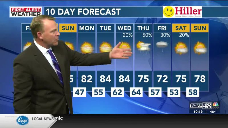Cool, cloudy afternoon, temps drop to 40s overnight