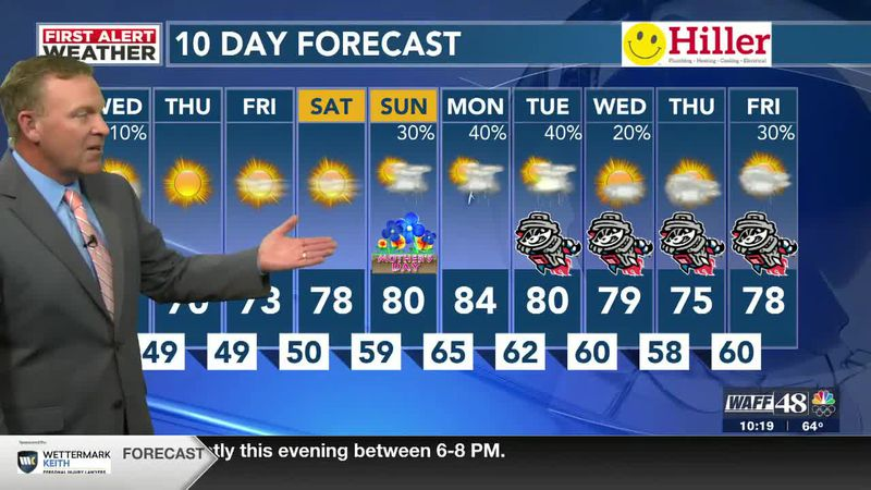 Rain overnight as storms calm in the Valley