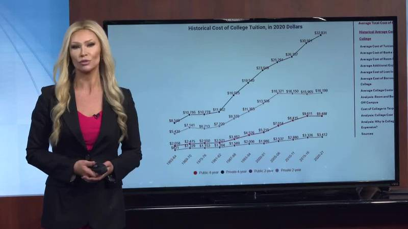 Financial Friday with Haley Baker