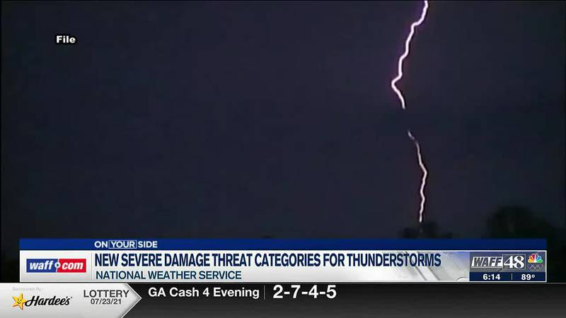 New serve damage threat categories for thunderstorms