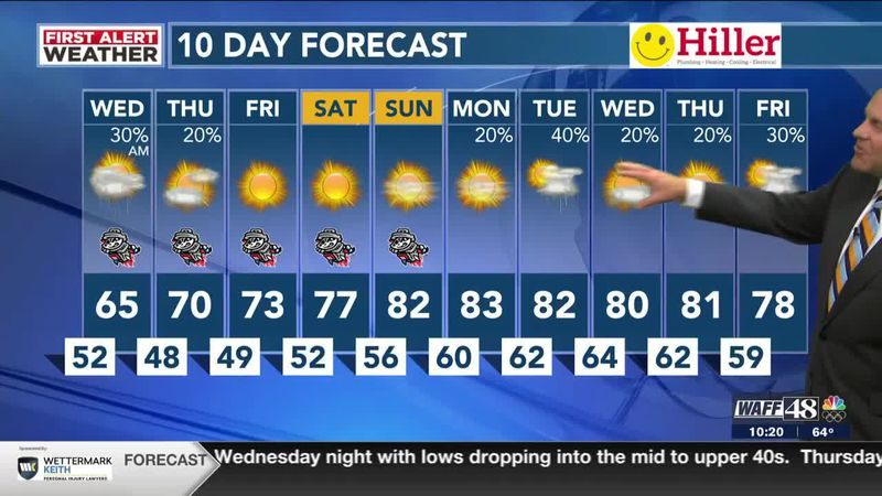 Rain showers to move in late tonight