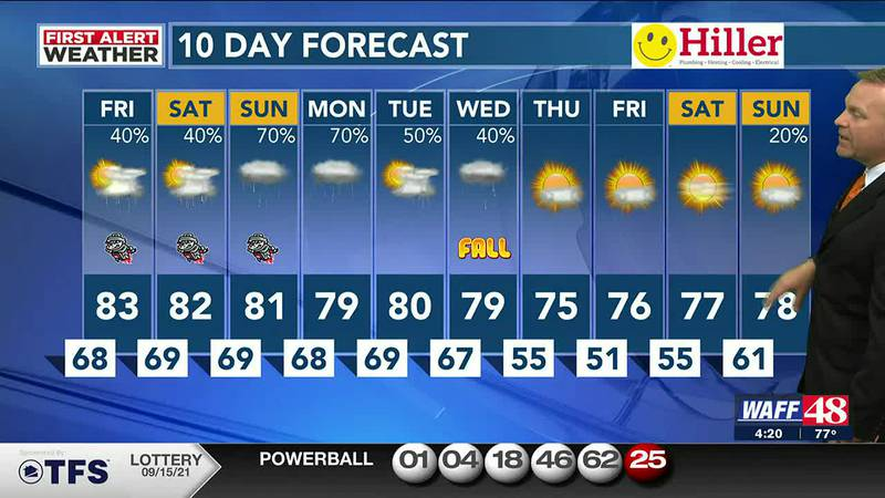 WAFF 48 Weather Forecast at 4