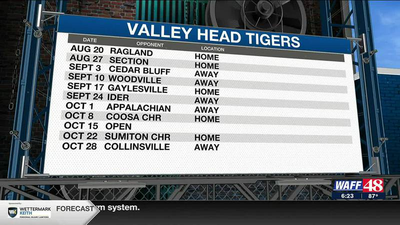 48 Blitz: Preseason Preview with the Valley Head Tigers