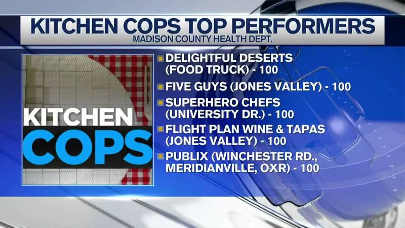 Kitchen Cops - January 14, 2021