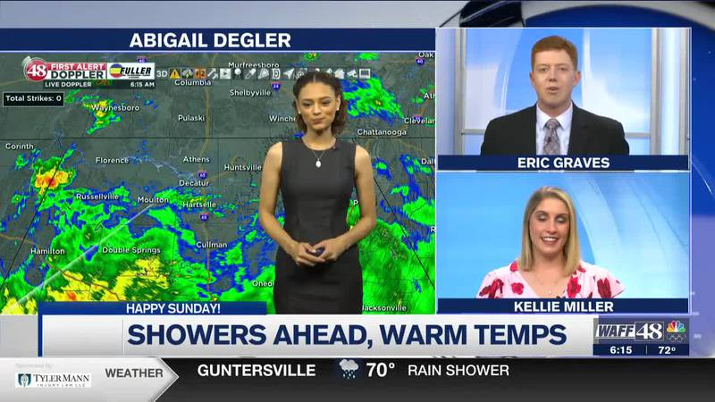 Warm, humid Sunday; scattered showers throughout the day