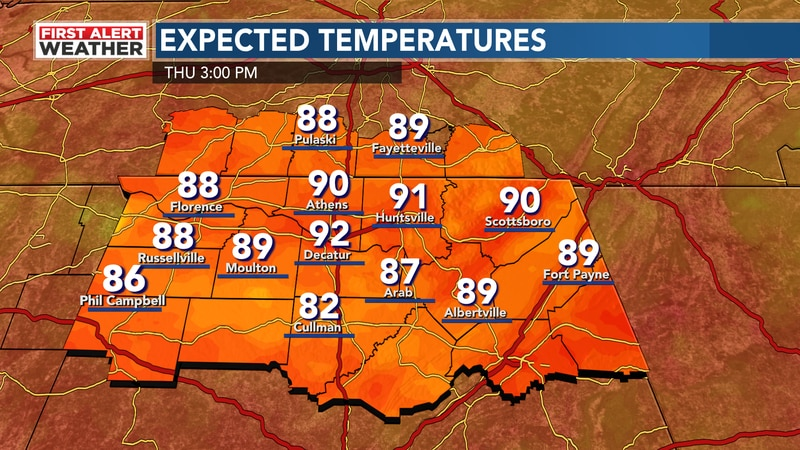 Storms & Heat this Afternoon
