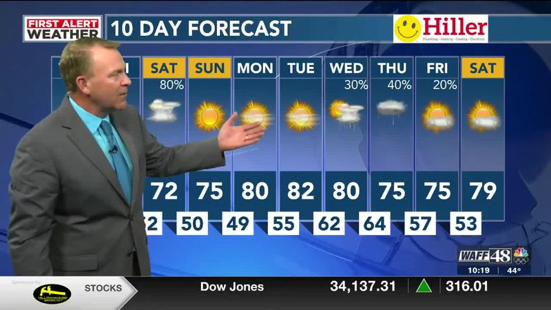 Cold temps overnight, warmer weather for Thursday