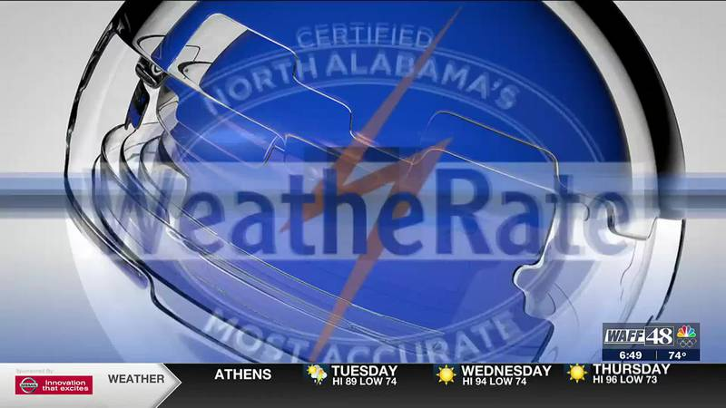 Tuesday morning forecast at 6:47 a.m.